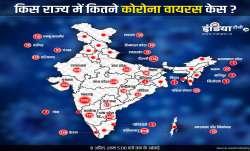 कोरोना वायरस के मरीजों की संख्या 5274 तक पहुंची, अबतक 149 लोगों की मौत- India TV Paisa