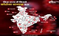 India's coronavirus case count breaches 2,000-mark; 53 deaths so far- India TV Paisa