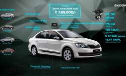 Skoda launches Rapid Rider Plus at Rs 7.99 lakh- India TV Paisa