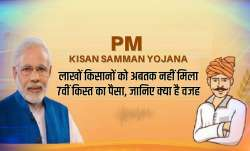 PM kisan Samman yojana: Millions of farmers have not received the 7th installment money yet, know wh- India TV Paisa