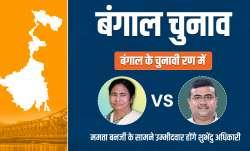 पश्चिम बंगाल विधानसभा चुनाव 2021: नंदीग्राम में ममता बनर्जी बनाम शुभेंदु अधिकारी- India TV Paisa