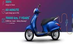 Bajaj Auto ने इलेक्ट्रिक स्कूटर चेतक की बुकिंग रोकी, आपूर्ति श्रृंखला की अनिश्चितता बना कारण- India TV Paisa