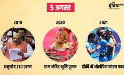 5 अगस्त को इतिहास...- India TV Paisa