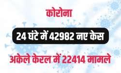<p>केरल की...- India TV Paisa