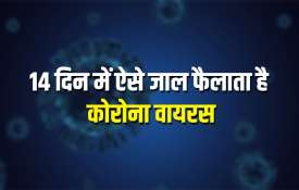 corona virus - India TV Hindi