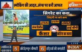 स्मोकिंग की आदत बनी लंग्स-हार्ट के लिए आफत, स्वामी रामदेव से जानिए स्मोकिंग से निजात पाने का परमानें- India TV Hindi