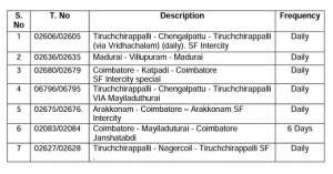 Special Trains canceled list