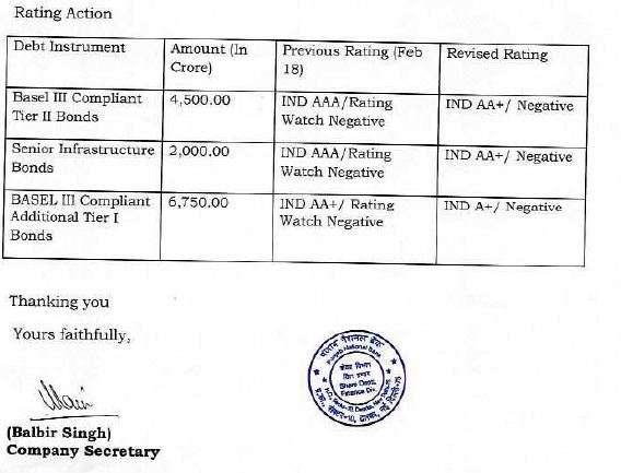India Ratings downgrades rating of PNB Bonds