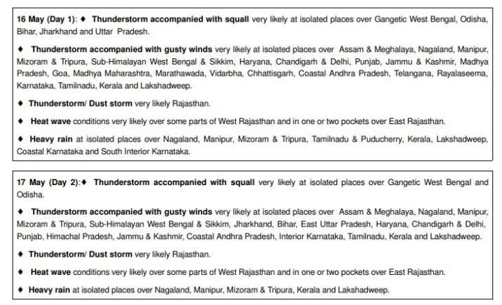 IMD issues thunderstorm and squall warning for 25 states