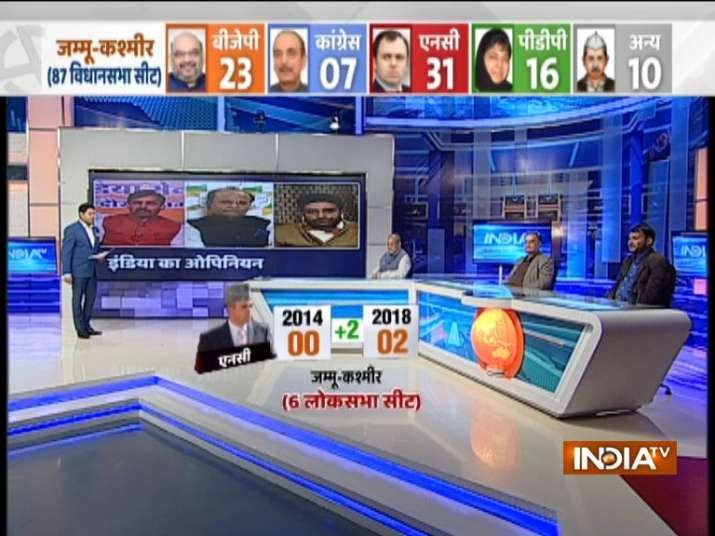 India TV CNX Opinion Poll on Jammu and Kashmir