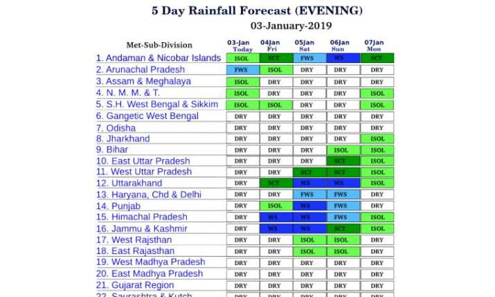 IMD issues rainfall with hailstorm and snowfall warning in north India