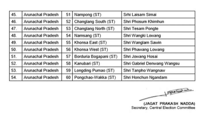 Arunachal Pradesh assembly elections