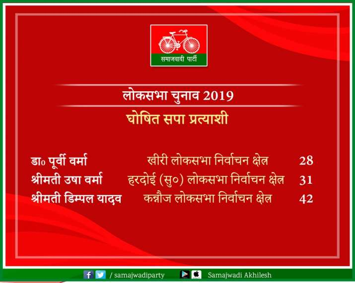 Samajwadi Party issues 2nd list of candidates for lok sabha elections