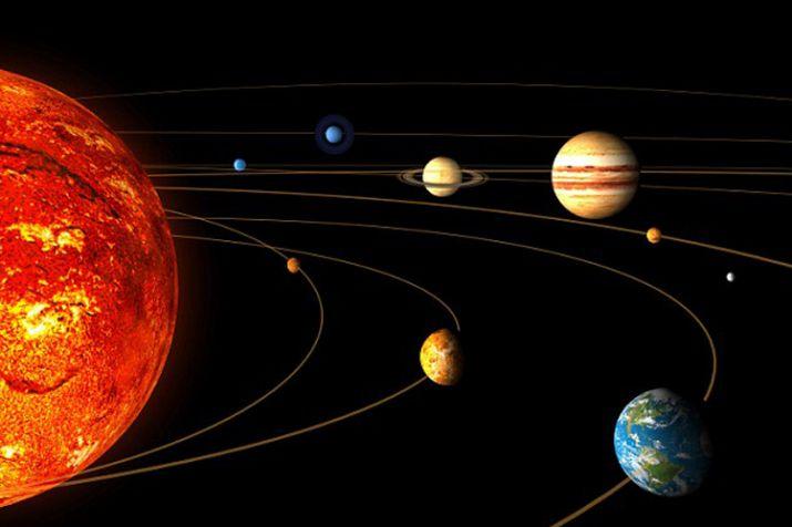 Sun transit rohini nakshatra on 25 may 2019