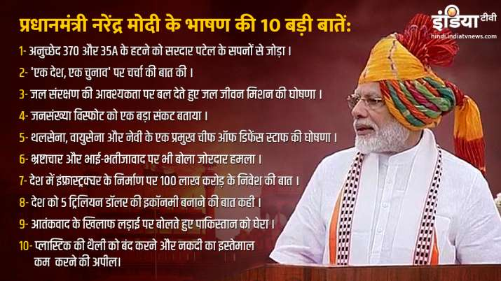 PM Modi Speech on Independence Day