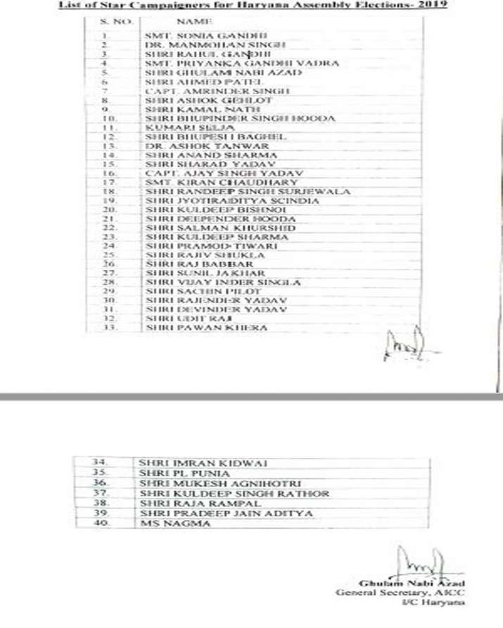 Congress party 40 star campaigners list did not include Navjot Singh Sidhu name