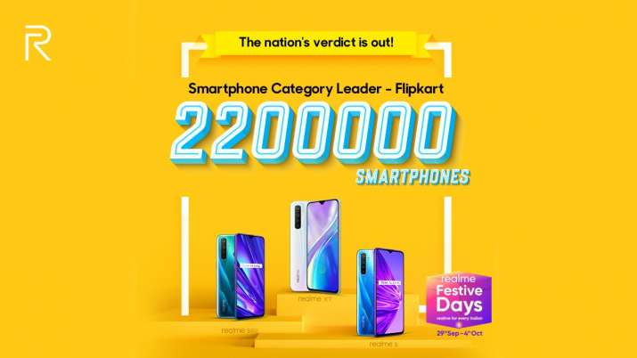 Realme sells 22 lakh devices