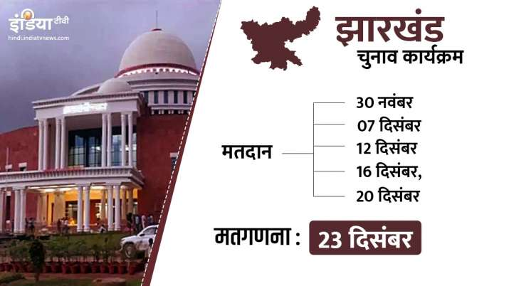 Jharkhand Election Dates