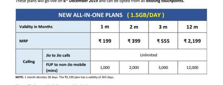 Reliance Jio New Plans 2019: JIO'S NEW ALL-IN-ONE PLANS