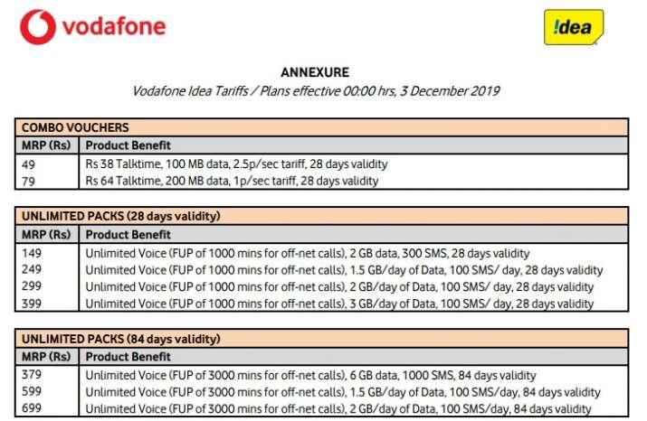 Vodafone-Idea new tariffs