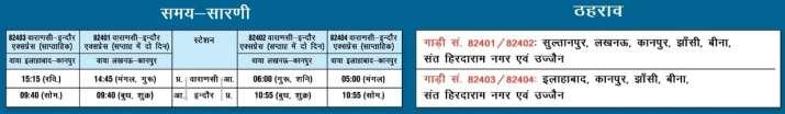 Kashi Mahakaal Express