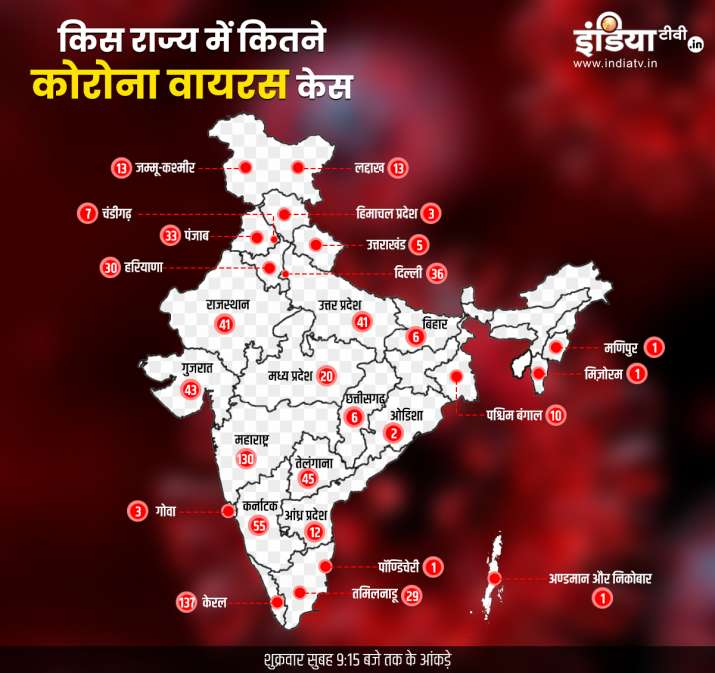Coronavirus Cases in India till March 27th Morning