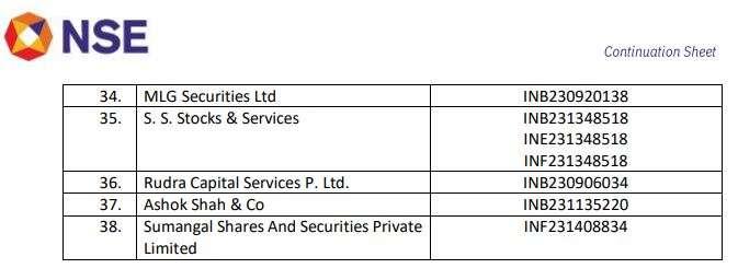 NSE, cancels membership, brokers, National Stock Exchange