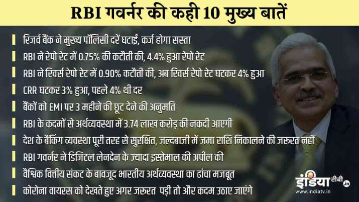 RBI's Big Annoucement