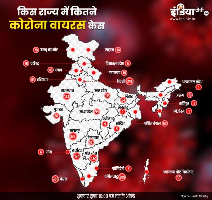 State wise Coronavirus cases in India