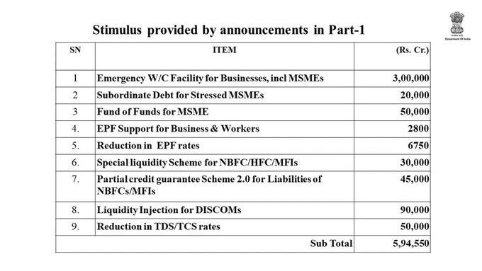 Stimulus announcements part 1