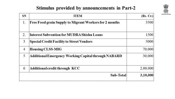 Stimulus announcements part 2