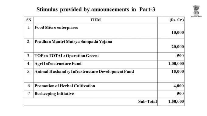 Stimulus announcements part 3
