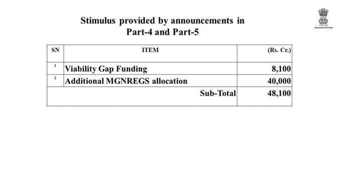 Stimulus announcements part 4 & 5
