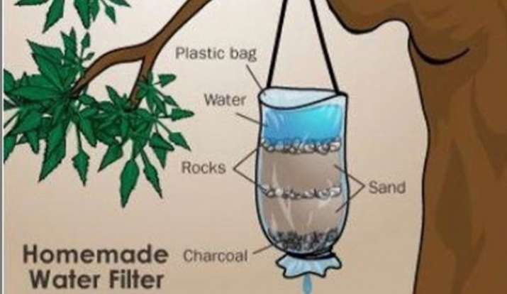 घर पर बना लीजिए पानी साफ करने की मशीन, खर्चा महज 40 रुपए, मिलेगा RO से भी साफ पेयजल