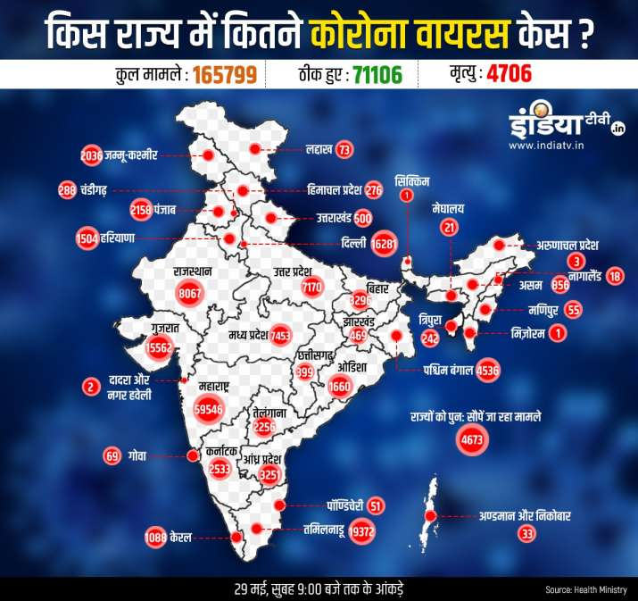 State wise coronavirus cases deaths and cured cases in India including Maharashtra Delhi Gujarat and Tamilnadu till May 29th