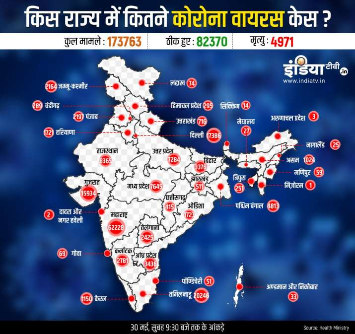 State wise coronavirus cases deaths and cured cases in India including Maharashtra Delhi Gujarat and Tamilnadu till May 30th