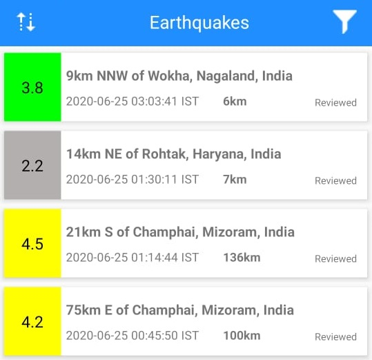 Earthquake in Rohtak Haryana Nagaland and Mizoram