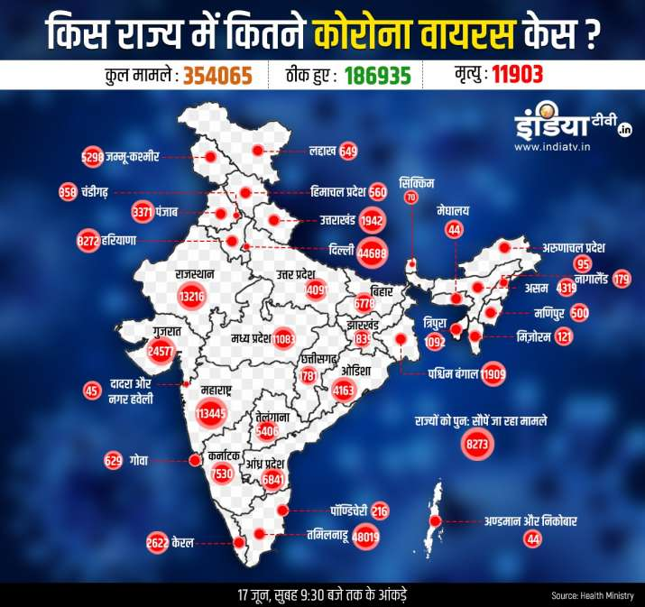 State wise coronavirus cases deaths and cured cases in India including Maharashtra Delhi Gujarat and Tamilnadu till June 17th