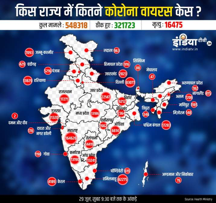 State wise coronavirus cases deaths and cured cases in India including Maharashtra Delhi Gujarat and Tamilnadu till June 29th