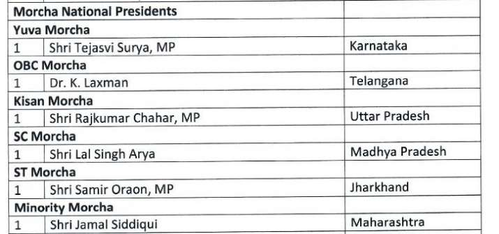 BJP Morcha National Presidents