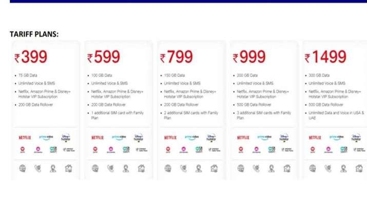 Jio Postpaid Plus plan Netflix Amazon Prime Disney Hotstar