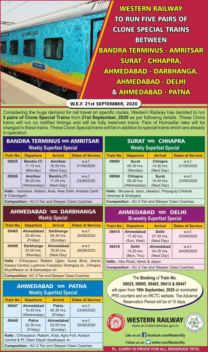 Western Railway Clone Special Train list