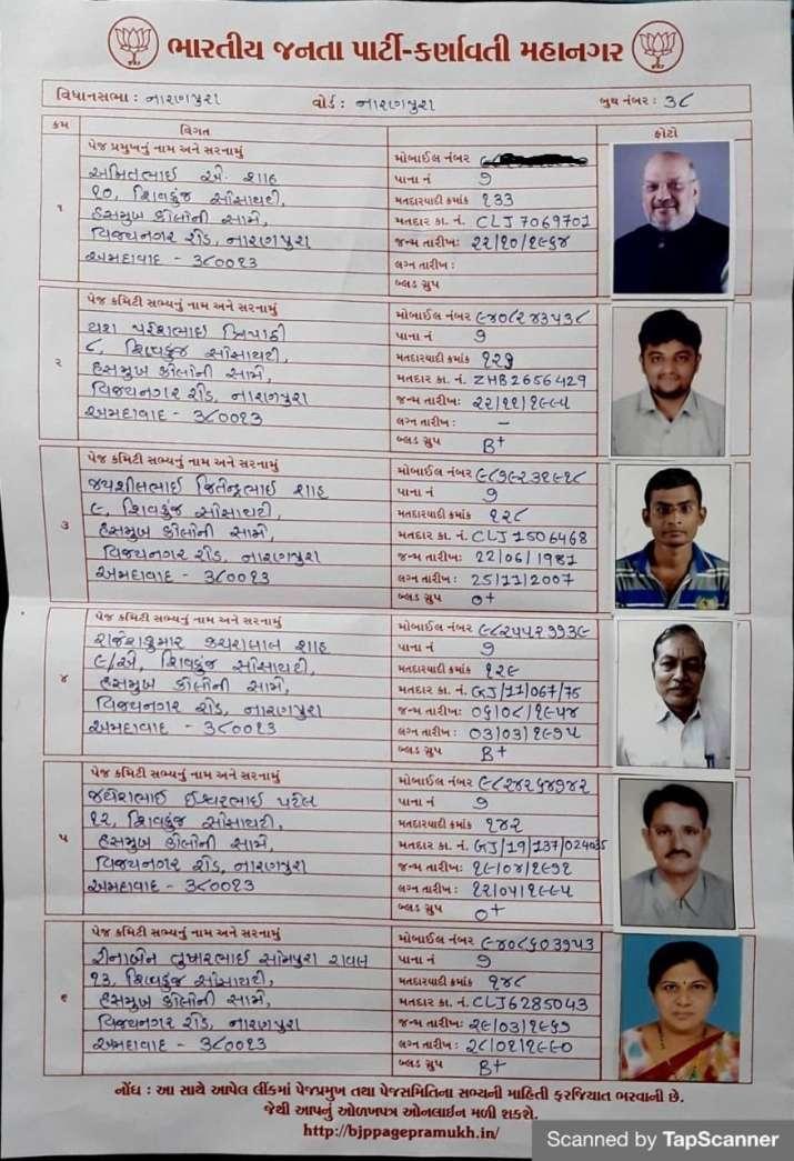 BJP page head in Gujarat
