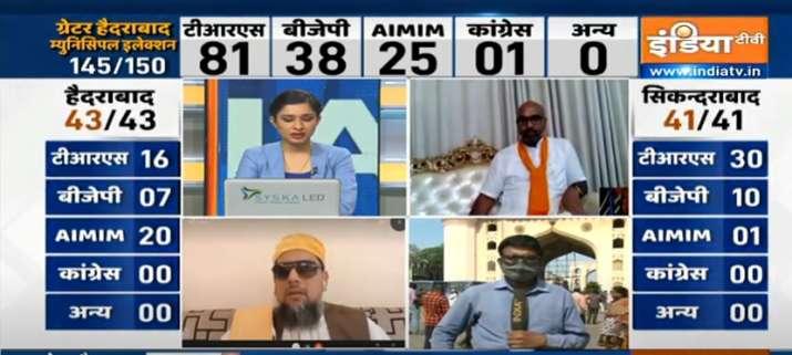 BJP महज 38 सीटों पर आगे