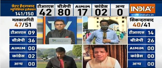 BJP 80 सीटों पर आगे