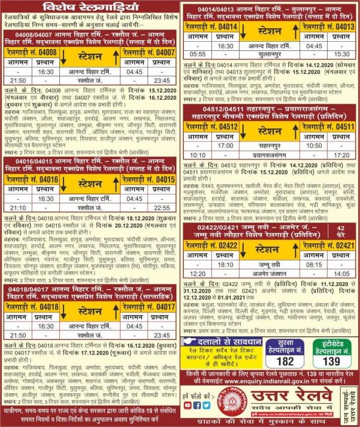 रेलवे ने जारी की कुछ और स्पेशल ट्रेनों की लिस्ट
