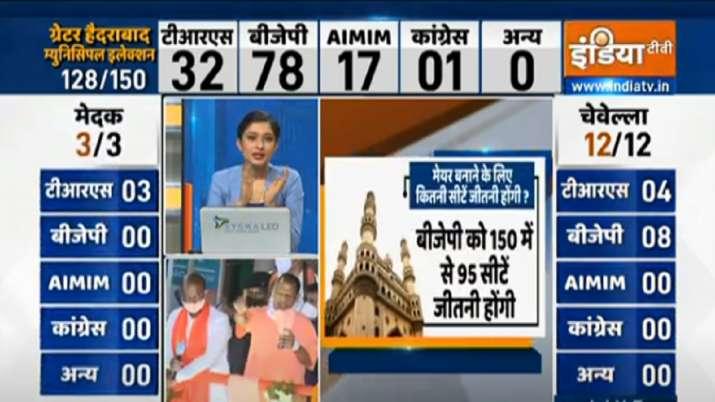BJP 78 सीटों पर आगे