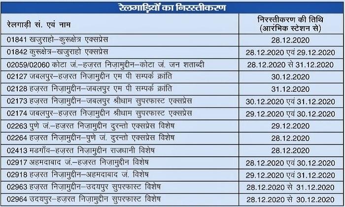 Train List