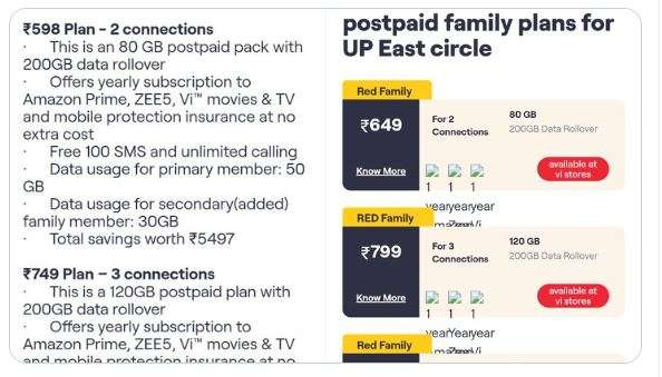 Vodafone Idea hikes prices of two postpaid plans