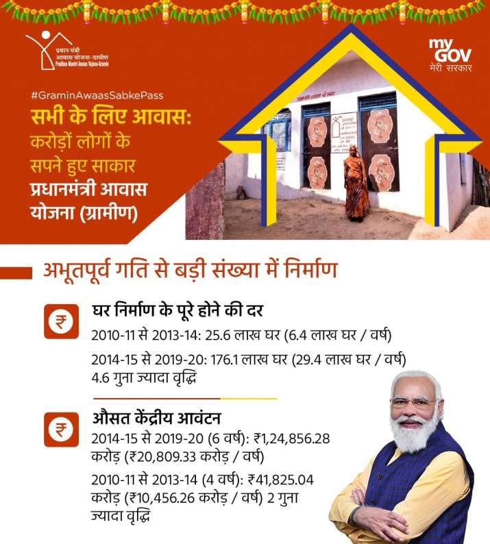 PM narendra modi live financial assistance pradhan mantri awaas yojana gramin uttar pradesh